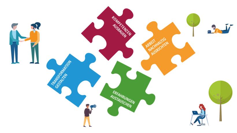 Coaching-Workshops für Vereine und Initiativen